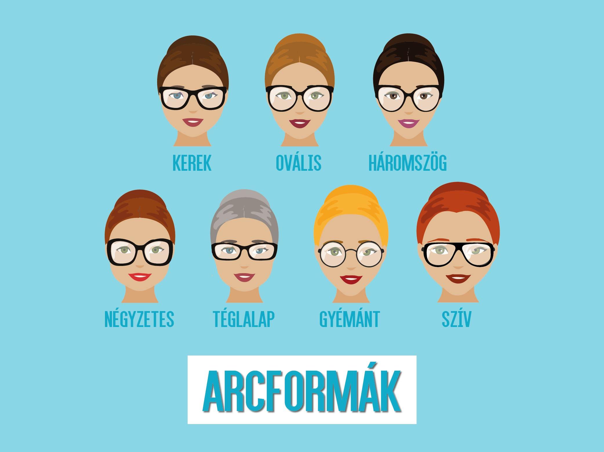 Szemüvegválasztás arcformák alapján